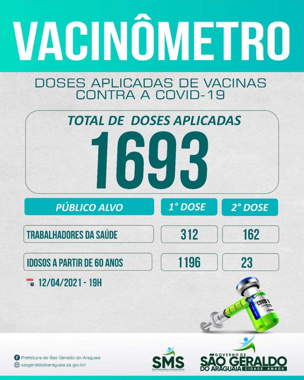 Boletim Vacinometro do Coronavírus (Covid-19). Atualização ...